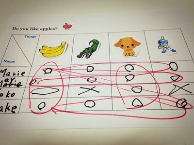 $王寺・柏原の英会話教室 レッスン 子供の英語教室なら HAYA English Academy (ハヤ イングリッシュ アカデミー)のブログ-模擬 ビンゴ